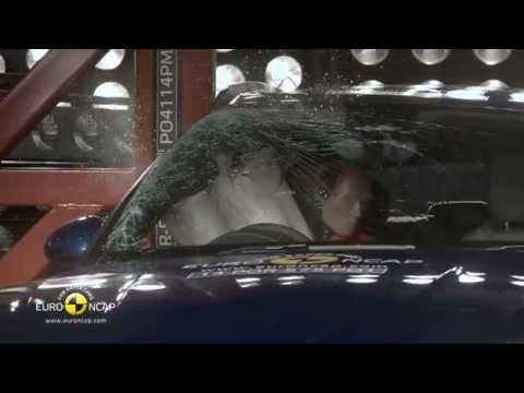 NCAP: Porsche Macan
