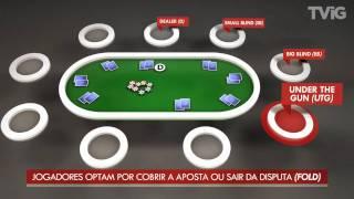 Dicas De Poker - Regras Básicas Do Texas Hold´em
