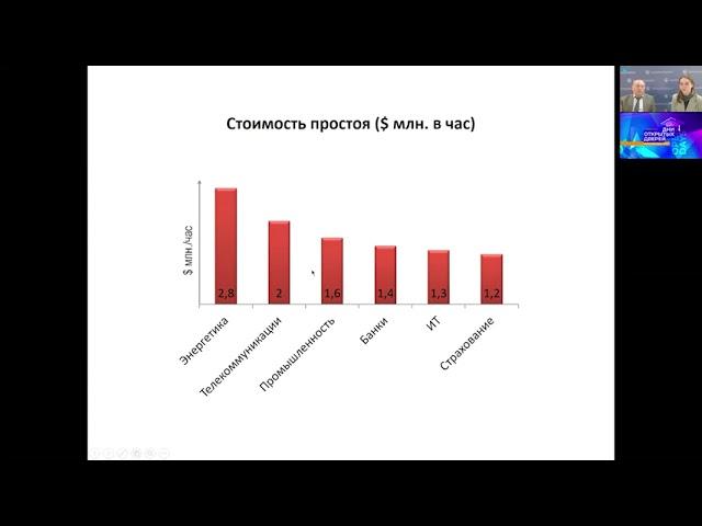 Информатика и вычислительная техника (кафедра 319)