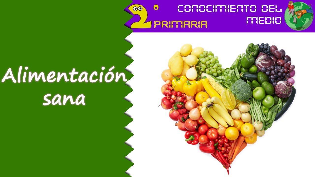 Cono, 2º Primaria. Tema 2. La alimentación sana