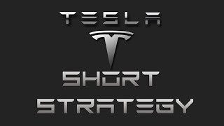 Tesla Short Squeeze Strategy 8/12/2018 by ChartGuys.com