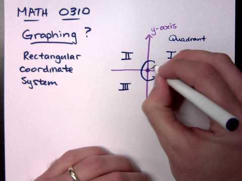 Intermediate Algebra - Part 1