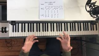 Don't Feel Like Crying Piano Tutorial Sigrid