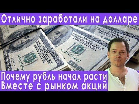 Финансовая свобода гказань рефинансирования