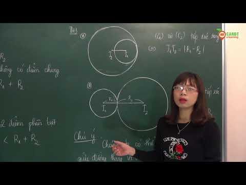 Lập pt đường tròn - Lý thuyết ( Nguồn: ST)