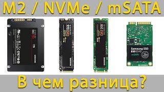 Какой SSD M. 2 мне подходит
