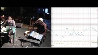 "ImproteK - Archive: ""Online temporal transformations"" with Bernard Lubat"