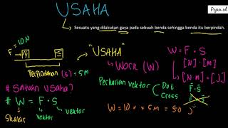 Usaha | Materi Usaha Dan Energi | Fisika SMA | Pojan.id