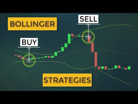 Bollinger Bands Strategies THAT ACTUALLY WORK: Trading Shortcuts With BB Indicator