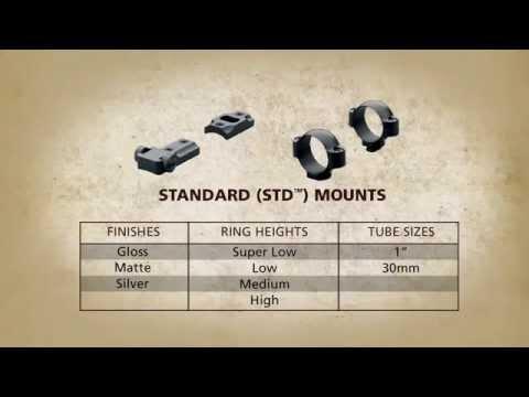 """Leupold STD 1-inch High Rings 0.90/"""" Mounting Height Matte Black 49904"""