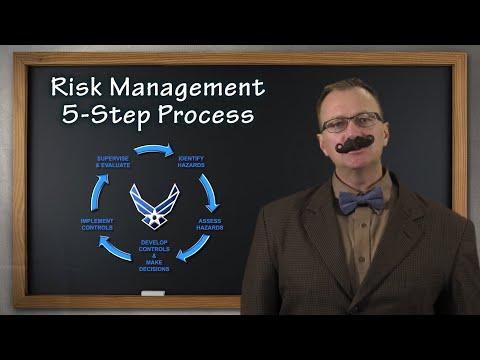 Air Force Risk Management Fundamentals Course 2021