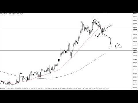 Akcijų pasirinkimo delta gama vega