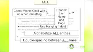 Essay Writing - Reference Page, Footnotes in APA and MLA Formats