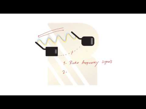 Click on link for new video What is Radio Frequency? #1 What is RF ...