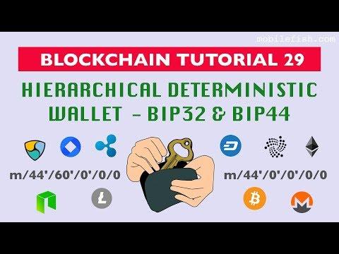 Bitcoin kas sekundę