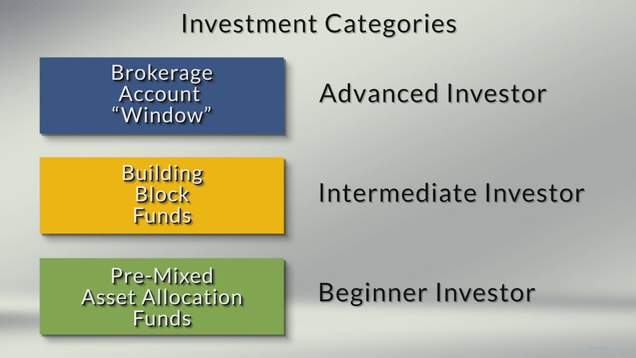 The Best Investment Options In Your 401K