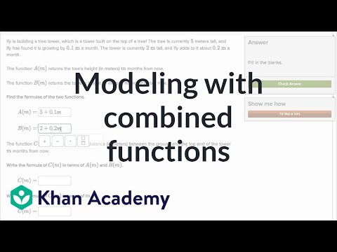 Modeling with function combination (video) | Khan Academy