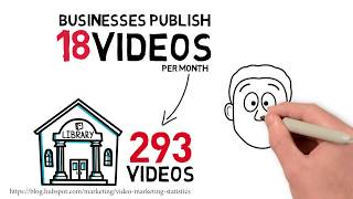 The New Video Production Model