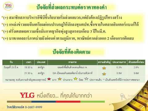 YLG NightUpdate 25-03-15