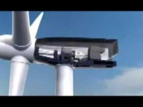 Cómo funciona la energía eólica. Parte 1