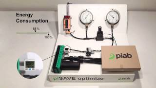 piSAVE optimize – Save compressed air!