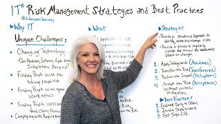 IT Risk Management Strategies and Best Practices - Project Management Training