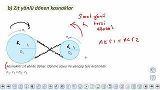 Eğitim Vadisi AYT Fizik 8.Föy Basit Makineler 2 (Palangalar, Kasnaklar ve Çarklar) Konu Anlatım Videoları