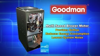 Goodman GMH80 Series 80% AFUE Furnace
