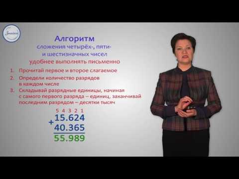 Алгоритм письменного сложения многозначных чисел