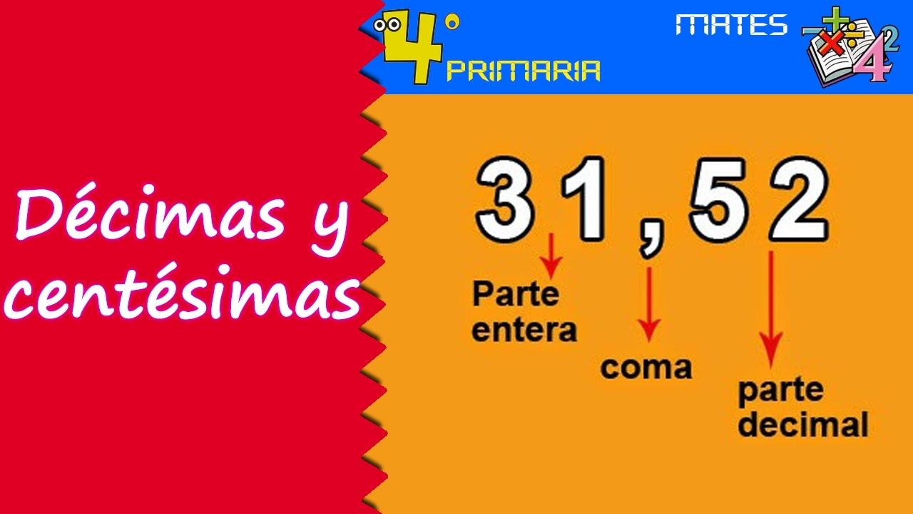 Matemáticas. 4º Primaria. Tema 6. Números decimales: décimas y centésimas