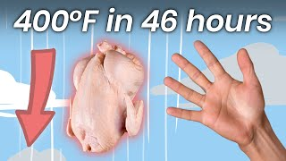 """How Two Guys """"Cooked"""" a Turkey by Dropping It from the 10th Floor"""