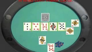 Poker, Aprenda Suas Regras E Como Jogar.