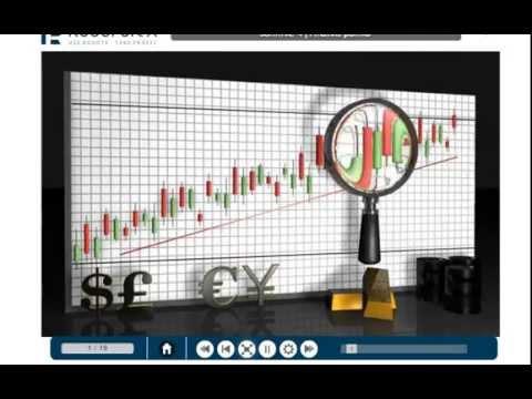 Анализ Рынка как анализировать рынок