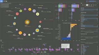 Omniscope video