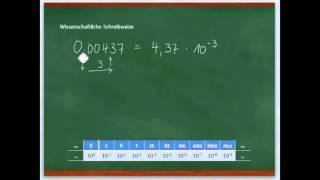 Wissenschaftliche Schreibweise: Scientific notation mit ...