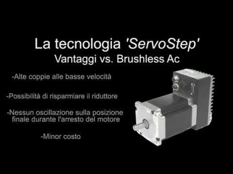 Servostep: controllo motori passo passo in anello chiuso. www.everelettronica.it