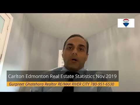 Carlton Edmonton Real Estate Market Update Nov 2019