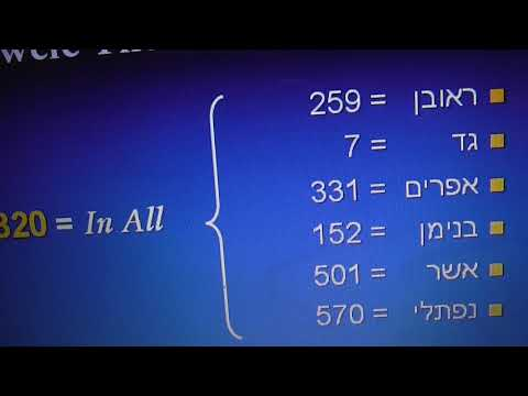 SECRET NUMBER 1820 SABATH-MESSIA PEACE bible code Glazerson