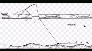 Снасть вертолет для зимней рыбалки схема