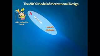 The ARCS Model of Motivational Design - Learner Motivation
