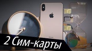 iPhone XS Max. Две сим-карты по цене MacBook! + КОНКУРС