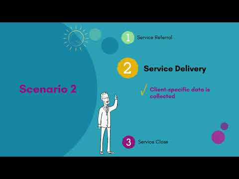 Service Delivery Client-specific Service Start (Universal)
