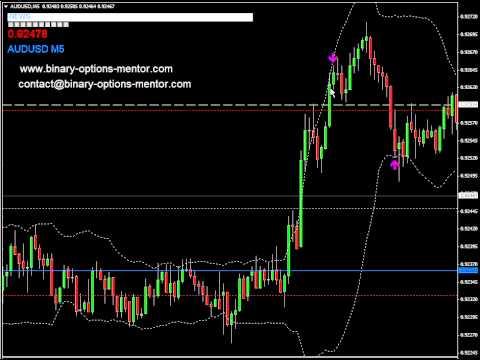 Purple Arrows - Top Bottom indicator to trade breakouts - english version