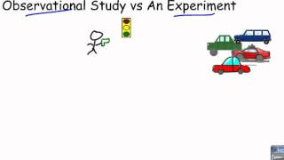 Observational Study vs Experiment