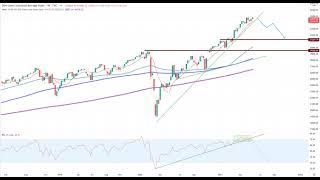 Wall Street – Tesla Kursziel bleibt 500 US-Dollar!