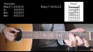 Clairo – Sofia EASY Guitar Tutorial With Chords  Lyrics