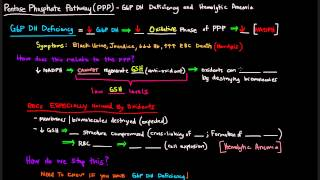 Pentose Phosphate Pathway (Part 5 of 5) - G6P DH Deficiency and Hemolytic Anemia