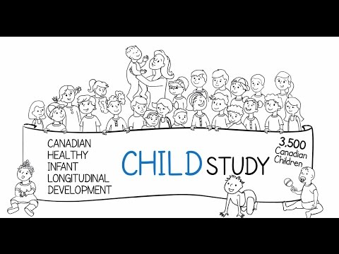 Video The CHILD Study is discovering root causes of allergies, asthma and chronic disease
