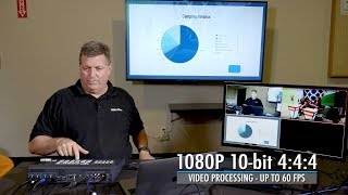 New in 2018: SE-500HD Video Presentation Switcher