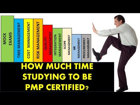 PMP EXAM! How Many Hours should I Study the PMBOK/Content ...